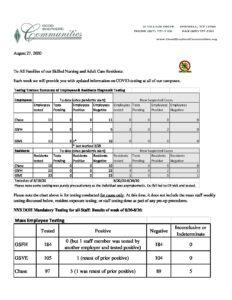 Family letter August 27 pdf 232x300 - Family letter August 27