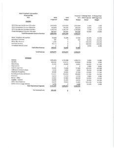 GSC 2021 Budget pdf 232x300 - GSC 2021 Budget