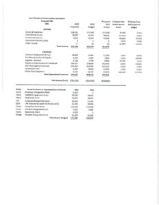 GSCF 2021 Budget pdf 232x300 - GSCF 2021 Budget