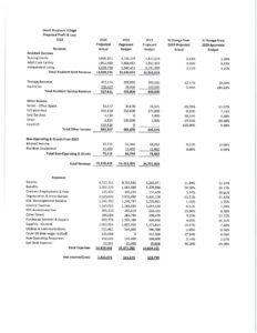 GSVE 2021 Budget pdf 232x300 - GSVE 2021 Budget
