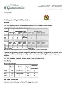 Resident letter 01.06.21 pdf 232x300 - Resident letter 01.06.21