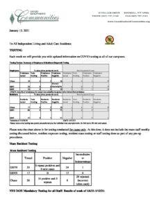 Resident letter 01.13.21 pdf 232x300 - Resident letter 01.13.21