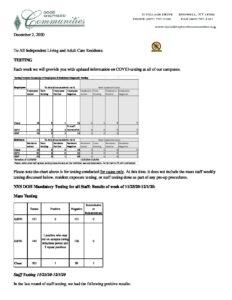 Resident letter Dec 2 pdf 232x300 - Resident letter Dec 2