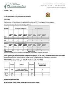 Resident letter October 1 pdf 232x300 - Resident letter October 1