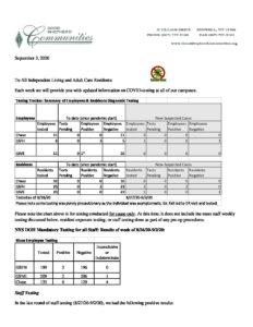 Resident letter September 3 pdf 232x300 - Resident letter September 3